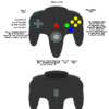 N64>MIDI Button Layout for Drum Mode