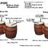 GC>MIDI Button Layout for Donkey Conga Bongo Mode